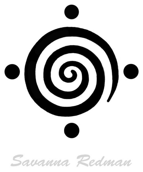 vishuddha tattoo - Google Search
