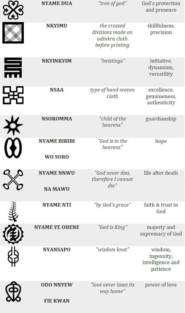 104 Kente Cloth Adinkra Symbols & Meaning