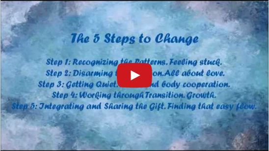 5 Steps to Change- Video 1 in the Change Your Perspective, Change Your Life Series https://tami-brady.com/evrgree1/