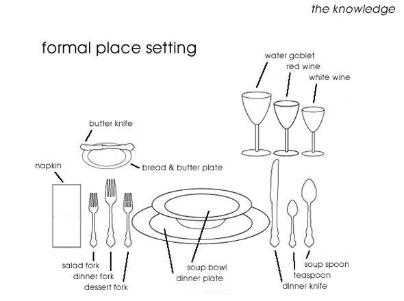 25 unique table setting diagram ideas on pinterest. Black Bedroom Furniture Sets. Home Design Ideas