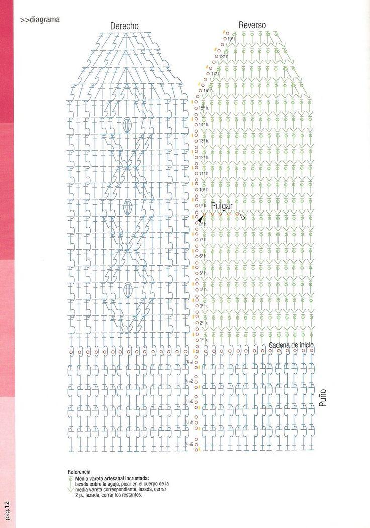 ModaCrochetCadenasyTorzadas012.jpg (1087×1553)