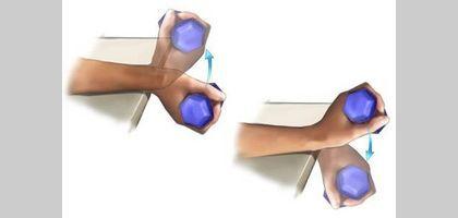 Broken Wrist Exercises   eHow