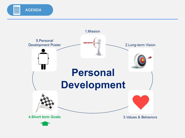 20 best Personal Development Plan Template \ Training images on - development plan template