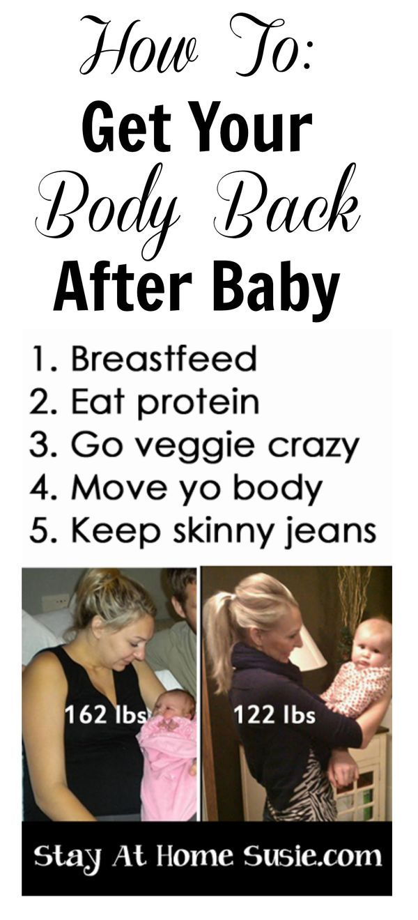 How To: Hot Body After Baby Naturally