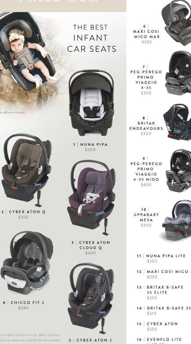 The Best Infant Car Seats Also Mom Baby Car Seats Car Seats Toddler Car Seat