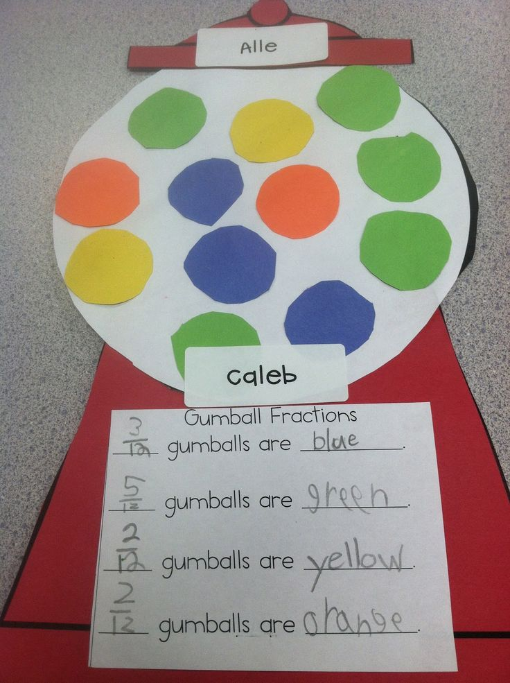 Fractions can be a child's WORSE ENEMY or they can be a child's BEST FRIEND. This idea would be a fun and simple way to teach and help students understand fractions.