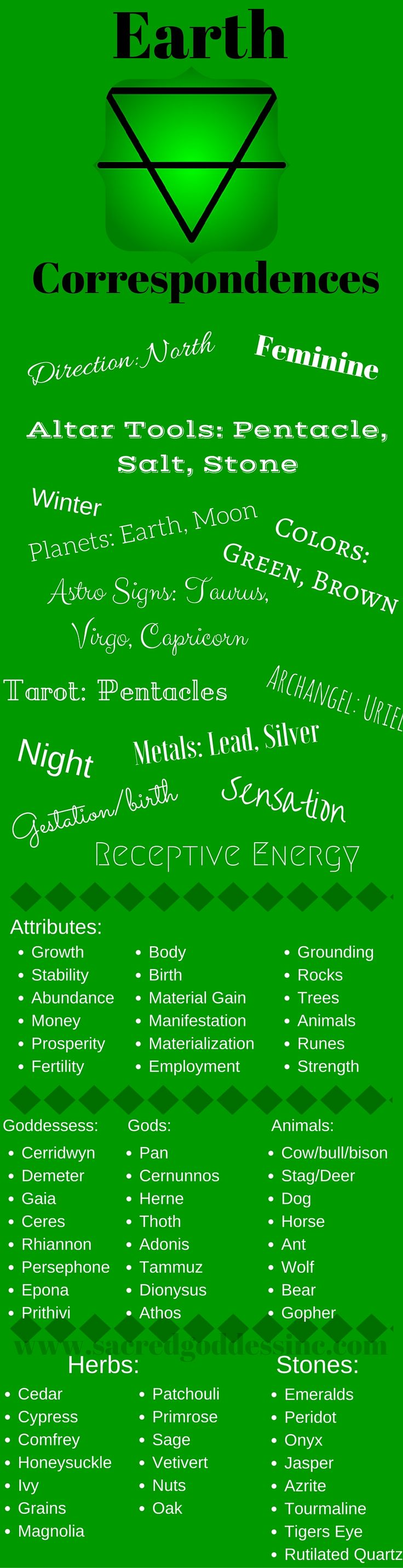 Wicca for Beginners - Earth Correspondences - Follow us on twitter or  facebook for notifications of