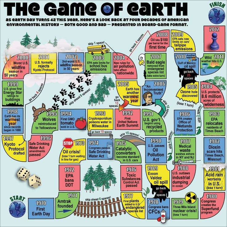 Best 25 Earth Day Games Ideas On Pinterest Crafts With