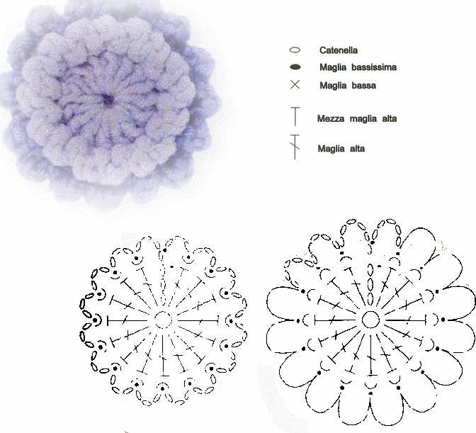 schemi fiori ad uncinetto immagini - Cerca con Google