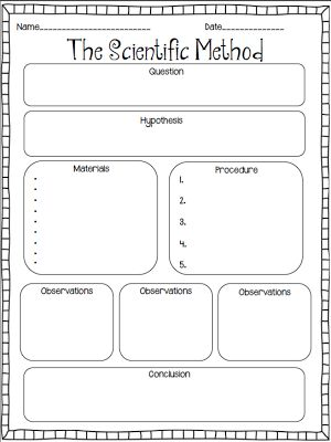 Scientific method graphic organizer. - The blog also has many great ideas!