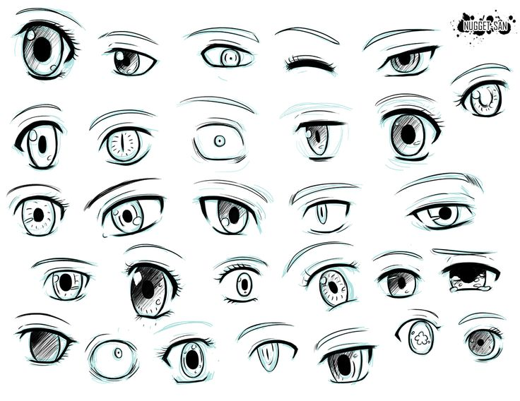 Differents manga eyes