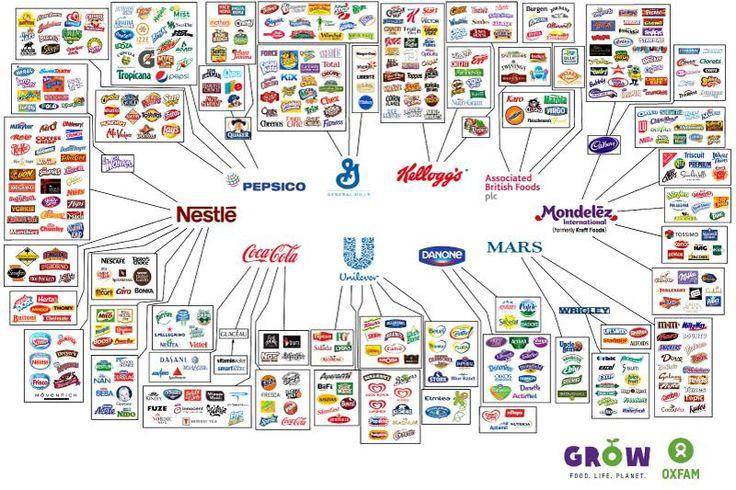 Η μαύρη λίστα των εταιρειών που χρησιμοποιούν Γενετικά Μεταλλαγμένα Τα παρακάτω προϊόντα είναι εξαιρετικά βλαβερά για την υγεία ! Διαβάστε αναλυτικά! 1. Σοκ