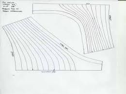 basque construction for a ballet tutu - Google Search