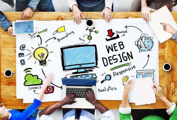 Professional Website Design Company | Florida web Design