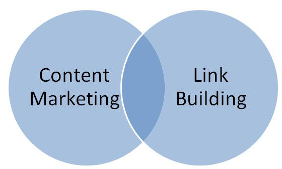 The biggest challenge is to differentiate content marketing vs link building. The key is to choose which one suits you the best, depending on your industry.