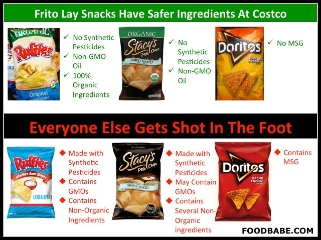 Frito Lay CAN get a hold of safer, non-GMO ingredients when someone asks them to!