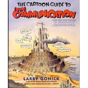 History of communication