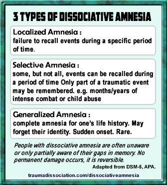Dissociative amnesia - the 3 more common types explained. Read more: http://traumadissociation.com/dissociativeamnesia