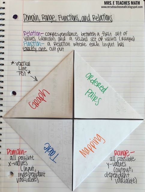Functions, Relations, Domain, and Range Foldable