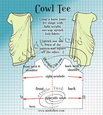 It never ceases to amaze me how often I am drawn to this particular style of cowl drape. You will find many examples in the #PatternPuzzles that have been presented here over the past few years. Thi