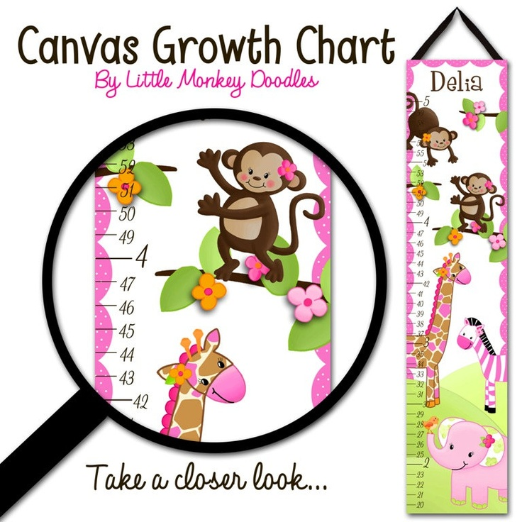 Canvas GROWTH CHART Girly Pink Jungle Animals Girls by ToadAndLily, via Etsy.