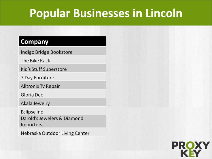 1000+ images about Lincoln NE Private Proxies on Pinterest ...
