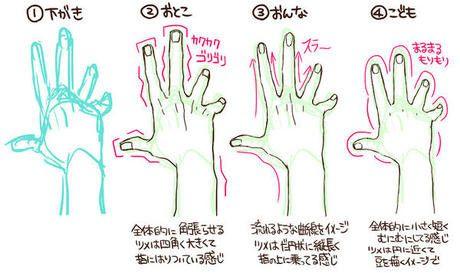 【手回答】同じ下書きから男・女・子供の手の描き分けについて描いてみました。至らない点は多々あるかと思いますが、参考にどうぞ。