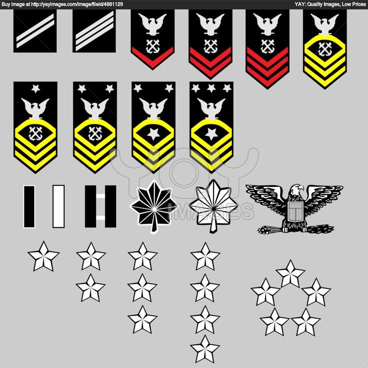 Royalty Free Vector of US Navy Rank Insignia