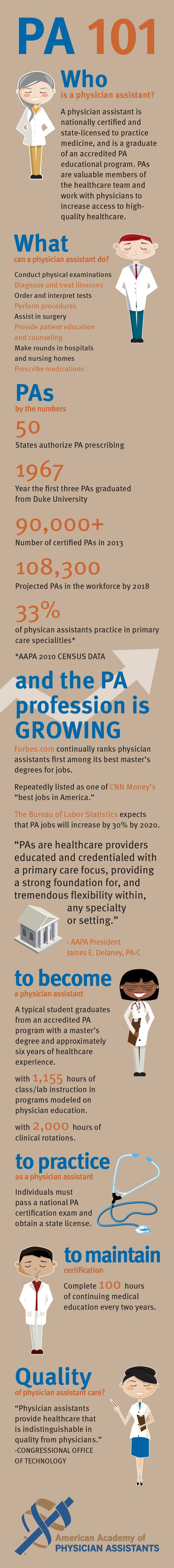 Physician Assistants 101 | AAPA