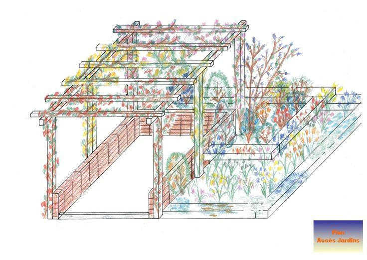 Plans et sch mas originaux faits au crayon sur la planche for Plan de jardin