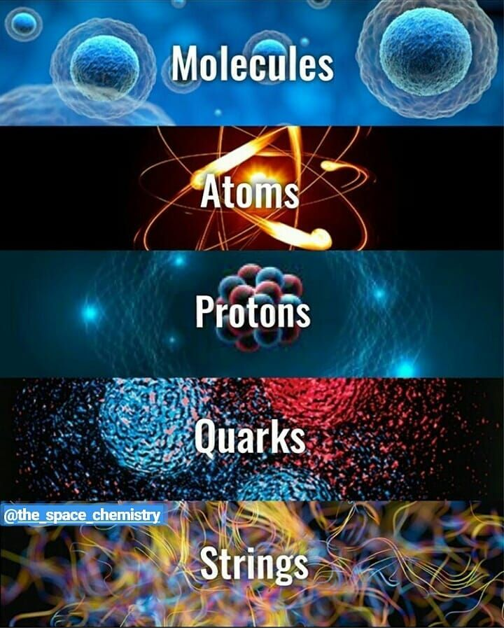 The Beauty Of Science Physics Chemistry The Space Chemistry Cool Science Facts Astronomy Science Physics Facts