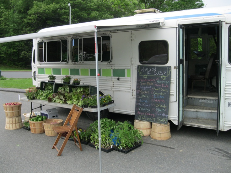 17 Best Ideas About Camper Awnings On Pinterest Tent