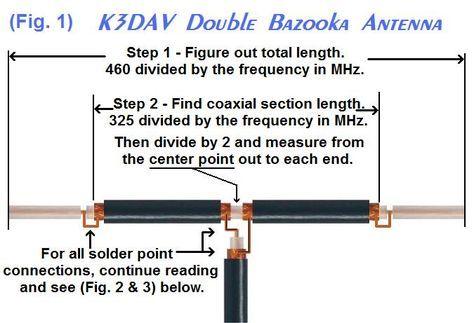 Build A Double Bazooka Ant. - K3DAV.com - Amateur Radio Operator