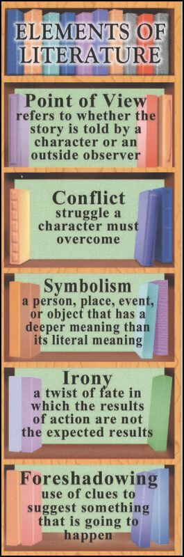 Elements of Literature Bookmark (025281) Details - Rainbow Resource Center, Inc.