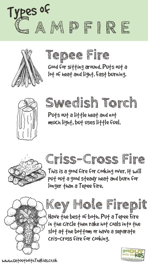 As a big part of camping, do you know what type of campfire works best for what you want to do?