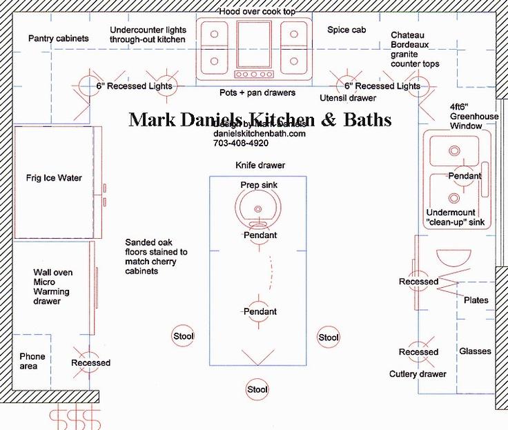 1000 images about kitchen floor plans on pinterest le for Kitchen design 65 infanteria
