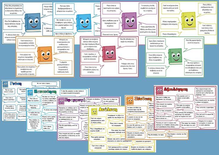 Επεξεργασία κειμένων με βάση την ταξινομία του Bloom Το πακέτο περιλαμβάνει 22 αφίσες για την επεξεργασία κειμένων. Στις αφίσες υπάρχουν ενδεικτικές ερωτήσεις για κάθε επίπεδο με βάση την Ταξινομία του Bloom.