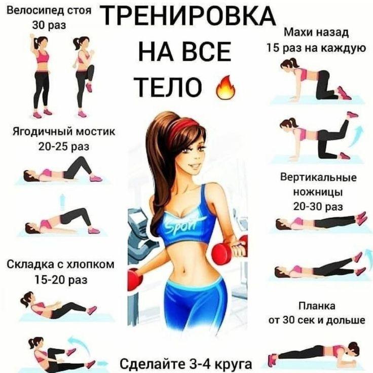 Фитнес План Для Быстрого Похудения. План питания и тренировок для похудения за месяц