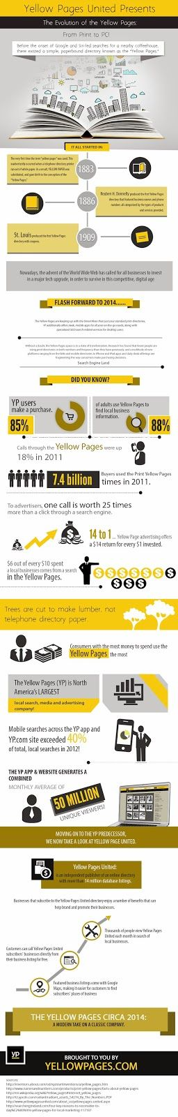 Yellow Pages United Presents: The Evolution of the Yellow Pages.  http://uniteddirectories-yellowpagesunited.blogspot.com/2014/03/yellow-pages-united-presents-evolution.html