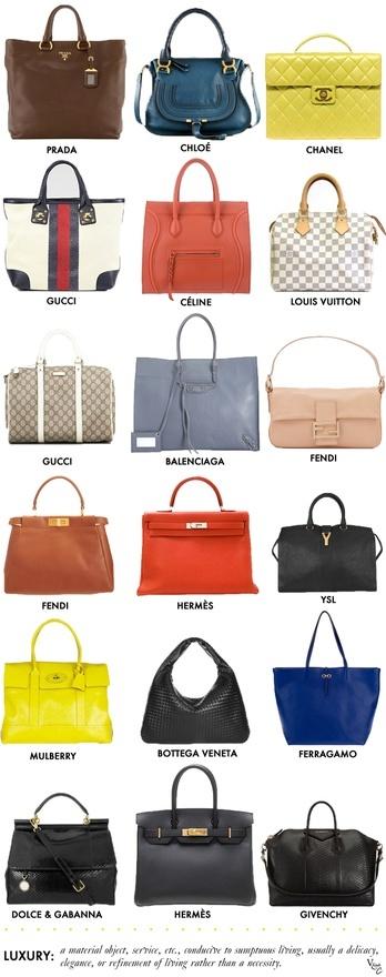 replica bottega veneta handbags wallet calendar news