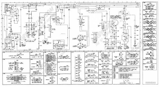 16+ Ford Aerostar Wiring Diagram - Wiringde.net | Ford aerostar, Sterling  trucks, Diagram | Ford F650 Wiring Schematic |  | Pinterest