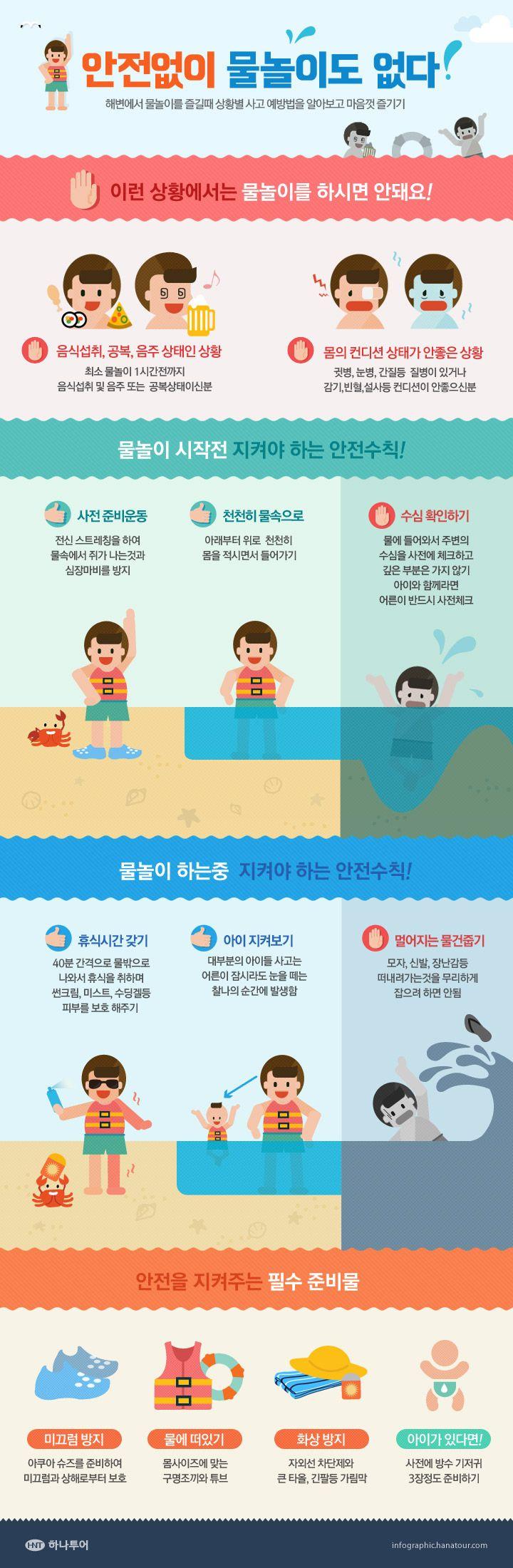 '안전 없이 물놀이도 없다!' 해변에서 물놀이를 즐길때 사고 예방법에 관한 인포그래픽