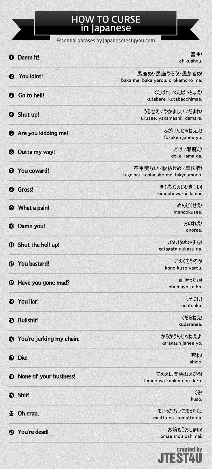 Infographic: how to curse in Japanese. http://japanesetest4you.com/infographic-how-to-curse-in-japanese/