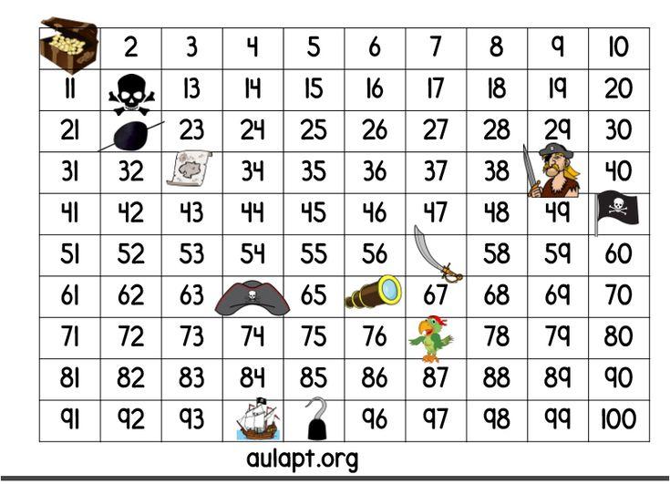Seguimos con la temática de los piratas, hoy tacaba la búsqueda del número perdido en la tabla del 100. Hhemos hecho laactividad trabajando con estaciones,