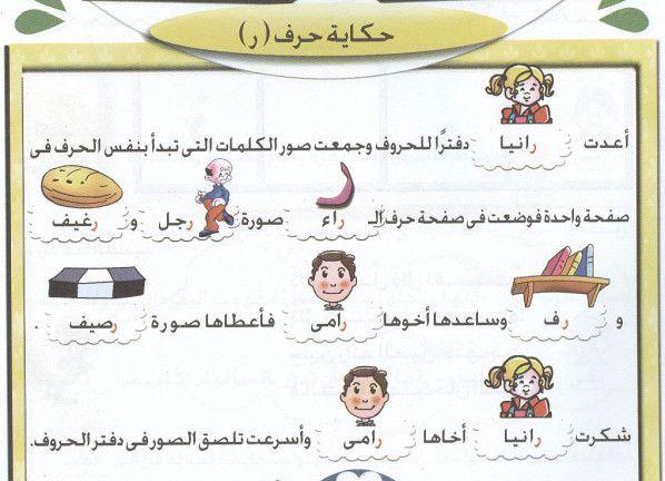 قصص الحروف Learn Arabic Alphabet Arabic Kids Learning Arabic