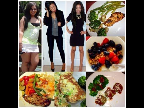 What I Ate to Lose 78 Pounds ♡   My Weight Loss …