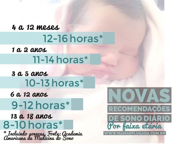 ALERTA! Novas diretrizes de sono noturno para crianças! Joguem fora as tabelas antigas, essa foi aprovada pela Academia Americana de Pediatria em Jun/16.