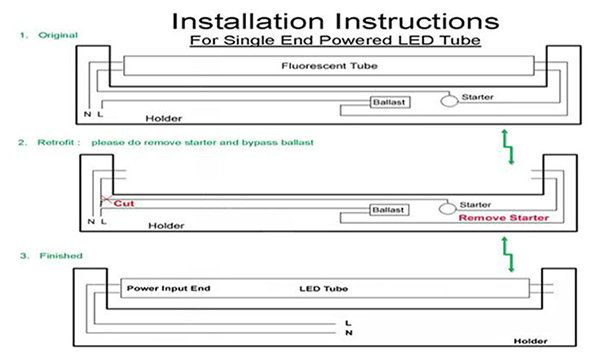 How to install T8 LED tube light? Let's get into the most detailed installation steps, you will see that is not a problem anymore.