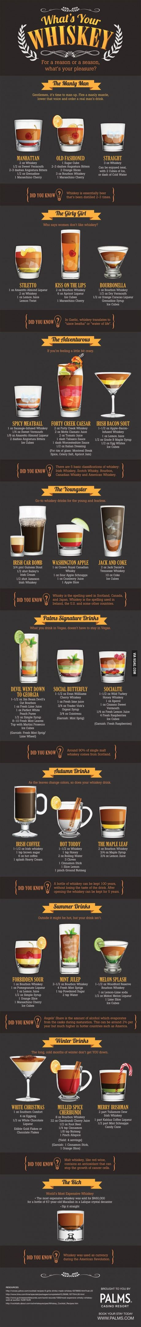 Whiskey cocktails (liquor drinks fashion)
