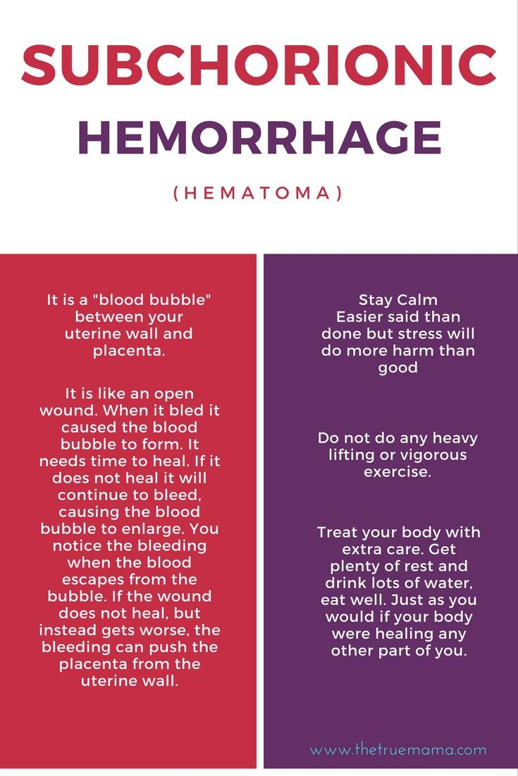 subchorionic hematoma #pregnancyfacts